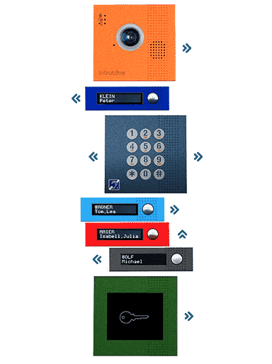 Gegensprechanlagen, Video-Gegensprechanlagen, Intratone GmbH, Info Display, Gegensprechanlage